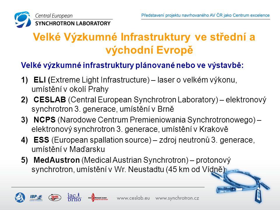 Velké Výzkumné Infrastruktury ve střední a východní Evropě Velké výzkumné infrastruktury plánované nebo ve výstavbě: 1) ELI (Extreme Light Infrastruct