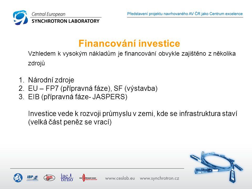Provozní financování 1.Národní zdroje (70% financí se vrací do regionu, rozvoj společnosti) 2.Partneři (zájem na konkrétních experimentech) 3.EU (FP7 – pro zajištění otevřeného přístupu) 4.Průmysl (v EU malá část, většina průmyslové účasti je skryta ve spolupráci s výzkumnými týmy)