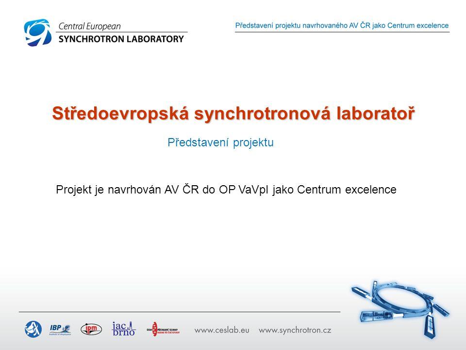 Středoevropská synchrotronová laboratoř (CESLAB) = moderní elektronový synchrotron střední velikosti magnet světlo vakuová trubice elektrony Elektronový synchrotron je urychlovačem generujícím světlo o vysoké intenzitě.