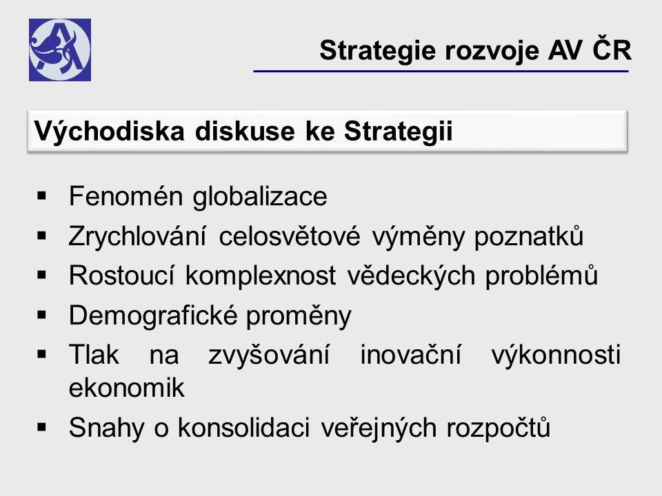  Fenomén globalizace  Zrychlování celosvětové výměny poznatků  Rostoucí komplexnost vědeckých problémů  Demografické proměny  Tlak na zvyšování inovační výkonnosti ekonomik  Snahy o konsolidaci veřejných rozpočtů Strategie rozvoje AV ČR Východiska diskuse ke Strategii