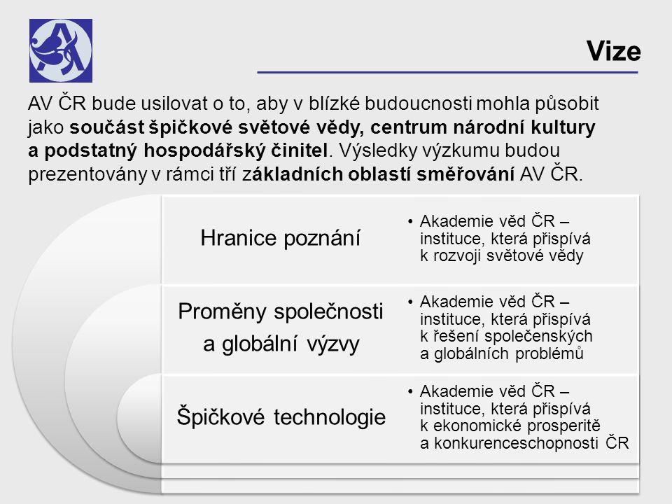 Vize AV ČR bude usilovat o to, aby v blízké budoucnosti mohla působit jako součást špičkové světové vědy, centrum národní kultury a podstatný hospodářský činitel.