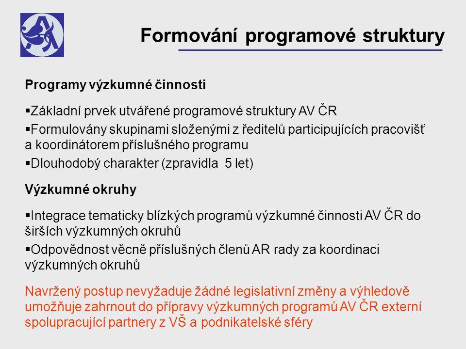 Formování programové struktury Programy výzkumné činnosti  Základní prvek utvářené programové struktury AV ČR  Formulovány skupinami složenými z řed