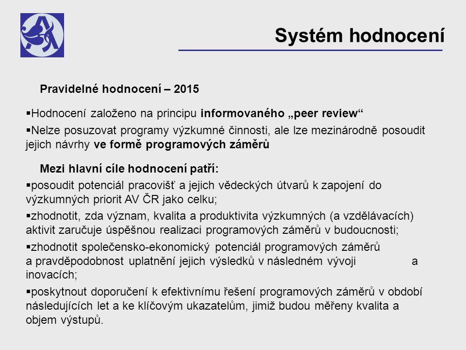 """Systém hodnocení Pravidelné hodnocení – 2015  Hodnocení založeno na principu informovaného """"peer review""""  Nelze posuzovat programy výzkumné činnosti"""