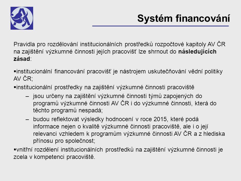 Systém financování Pravidla pro rozdělování institucionálních prostředků rozpočtové kapitoly AV ČR na zajištění výzkumné činnosti jejích pracovišť lze shrnout do následujících zásad:  institucionální financování pracovišť je nástrojem uskutečňování vědní politiky AV ČR;  institucionální prostředky na zajištění výzkumné činnosti pracoviště –jsou určeny na zajištění výzkumné činnosti týmů zapojených do programů výzkumné činnosti AV ČR i do výzkumné činnosti, která do těchto programů nespadá; –budou reflektovat výsledky hodnocení v roce 2015, které podá informace nejen o kvalitě výzkumné činnosti pracoviště, ale i o její relevanci vzhledem k programům výzkumné činnosti AV ČR a z hlediska přínosu pro společnost;  vnitřní rozdělení institucionálních prostředků na zajištění výzkumné činnosti je zcela v kompetenci pracoviště.