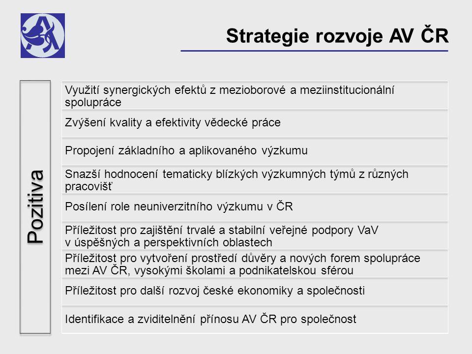 Pozitiva Využití synergických efektů z mezioborové a meziinstitucionální spolupráce Zvýšení kvality a efektivity vědecké práce Propojení základního a aplikovaného výzkumu Snazší hodnocení tematicky blízkých výzkumných týmů z různých pracovišť Posílení role neuniverzitního výzkumu v ČR Příležitost pro zajištění trvalé a stabilní veřejné podpory VaV v úspěšných a perspektivních oblastech Příležitost pro vytvoření prostředí důvěry a nových forem spolupráce mezi AV ČR, vysokými školami a podnikatelskou sférou Příležitost pro další rozvoj české ekonomiky a společnosti Identifikace a zviditelnění přínosu AV ČR pro společnost Strategie rozvoje AV ČR