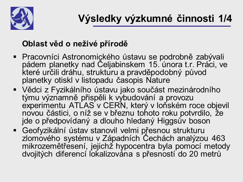Oblast věd o neživé přírodě  Pracovníci Astronomického ústavu se podrobně zabývali pádem planetky nad Čeljabinskem 15.