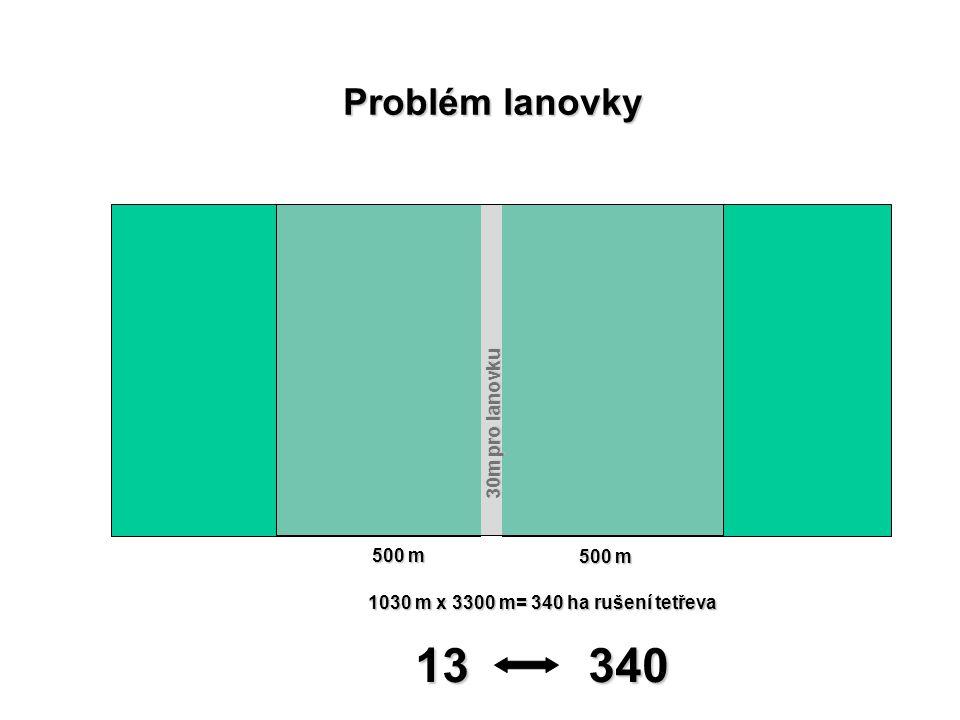 Problém lanovky 1030 m x 3300 m= 340 ha rušení tetřeva 13 340 30m pro lanovku 500 m