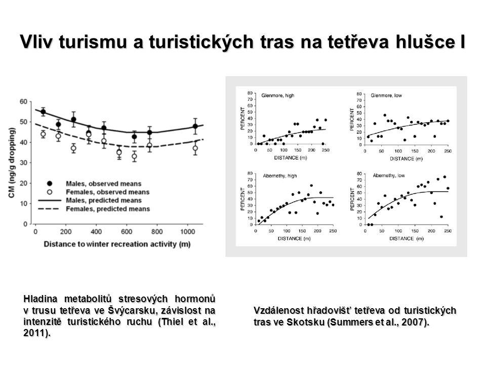 Vzdálenost hřadovišť tetřeva od turistických tras ve Skotsku (Summers et al., 2007).