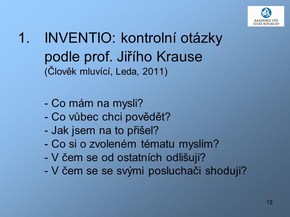 15 1.INVENTIO: kontrolní otázky podle prof. Jiřího Krause (Člověk mluvící, Leda, 2011) - Co mám na mysli? - Co vůbec chci povědět? - Jak jsem na to př