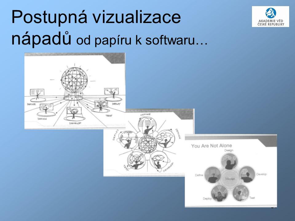 31 Postupná vizualizace nápadů od papíru k softwaru…