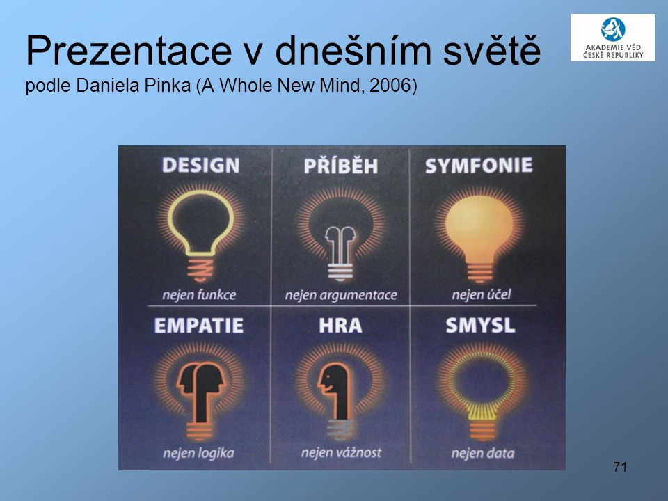 71 Prezentace v dnešním světě podle Daniela Pinka (A Whole New Mind, 2006)