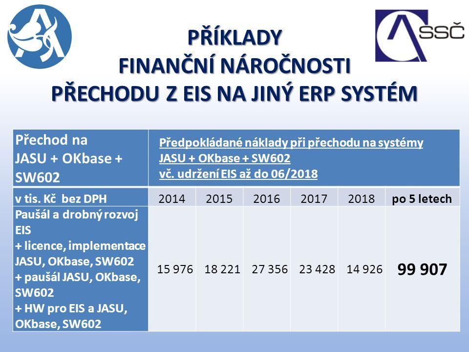 PŘÍKLADY FINANČNÍ NÁROČNOSTI PŘECHODU Z EIS NA JINÝ ERP SYSTÉM Přechod na JASU + OKbase + SW602 Předpokládané náklady při přechodu na systémy JASU + OKbase + SW602 vč.