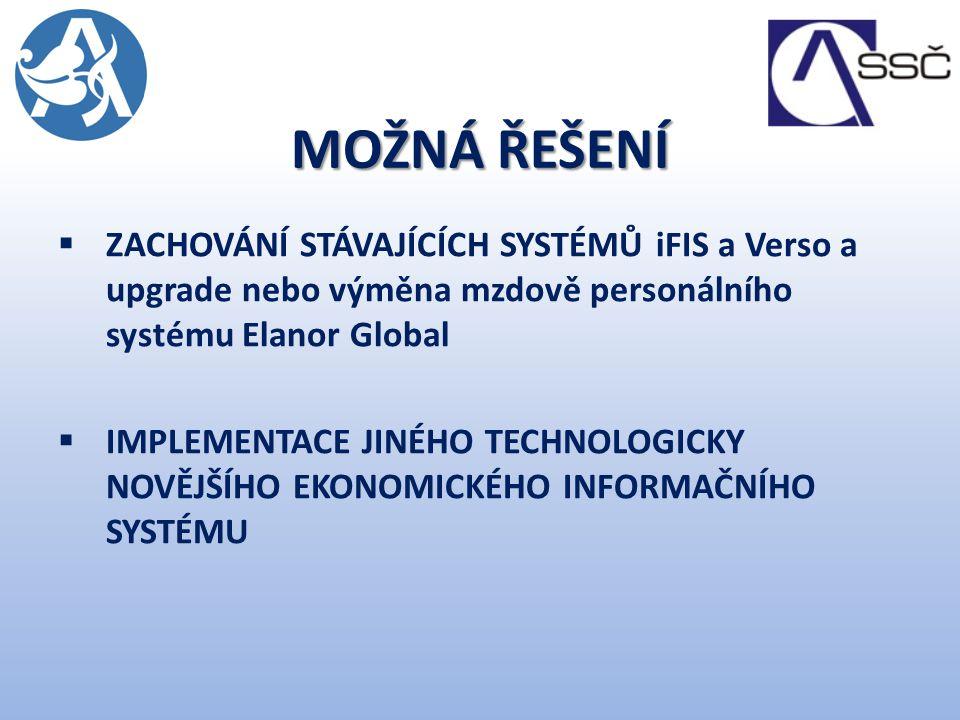 MOŽNÁ ŘEŠENÍ  ZACHOVÁNÍ STÁVAJÍCÍCH SYSTÉMŮ iFIS a Verso a upgrade nebo výměna mzdově personálního systému Elanor Global  IMPLEMENTACE JINÉHO TECHNOLOGICKY NOVĚJŠÍHO EKONOMICKÉHO INFORMAČNÍHO SYSTÉMU