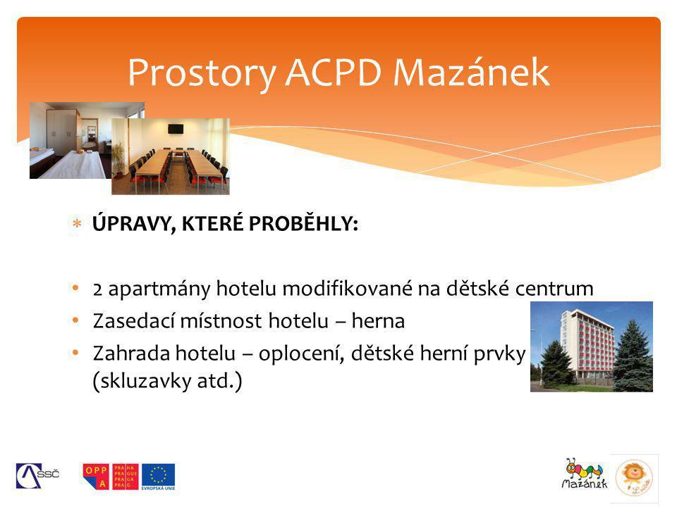 Prostory ACPD Mazánek  ÚPRAVY, KTERÉ PROBĚHLY: 2 apartmány hotelu modifikované na dětské centrum Zasedací místnost hotelu – herna Zahrada hotelu – op