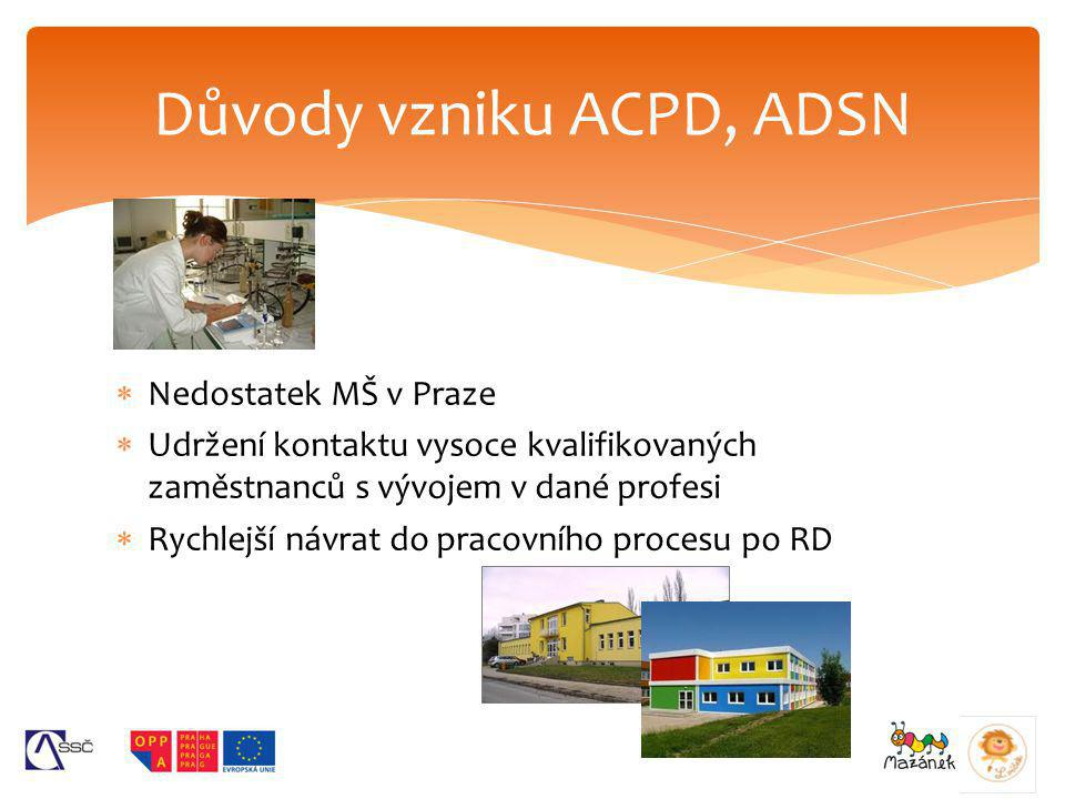  Nedostatek MŠ v Praze  Udržení kontaktu vysoce kvalifikovaných zaměstnanců s vývojem v dané profesi  Rychlejší návrat do pracovního procesu po RD