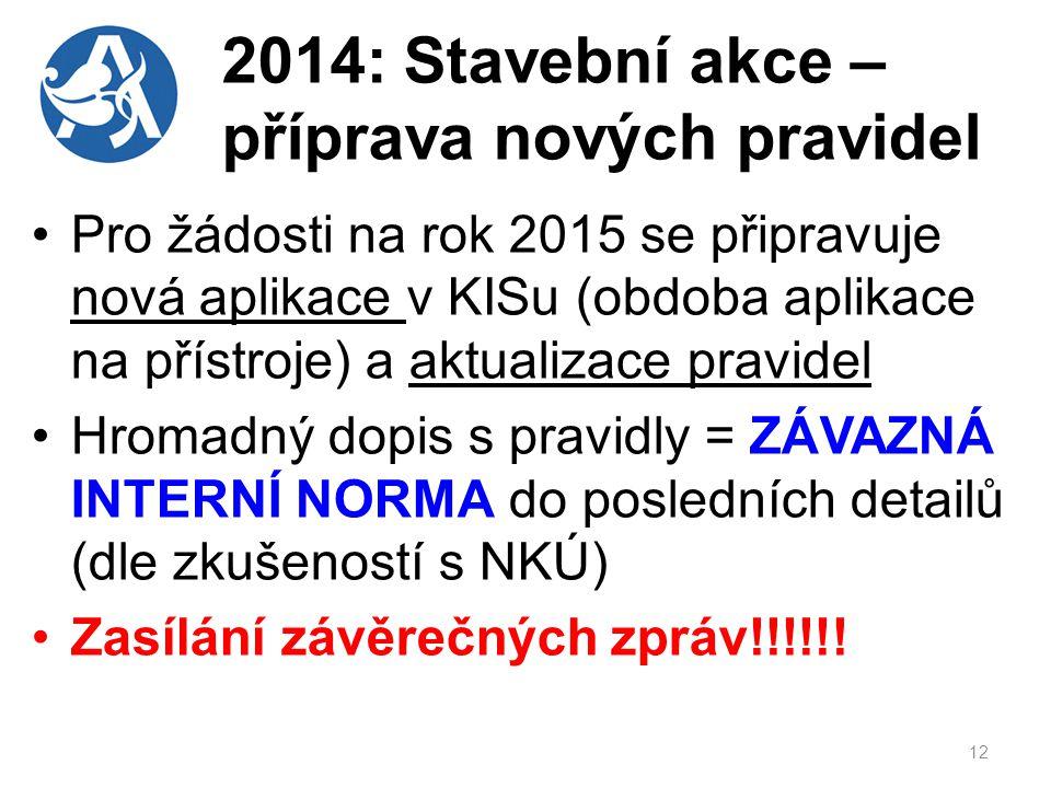 2014: Stavební akce – příprava nových pravidel Pro žádosti na rok 2015 se připravuje nová aplikace v KISu (obdoba aplikace na přístroje) a aktualizace pravidel Hromadný dopis s pravidly = ZÁVAZNÁ INTERNÍ NORMA do posledních detailů (dle zkušeností s NKÚ) Zasílání závěrečných zpráv!!!!!.