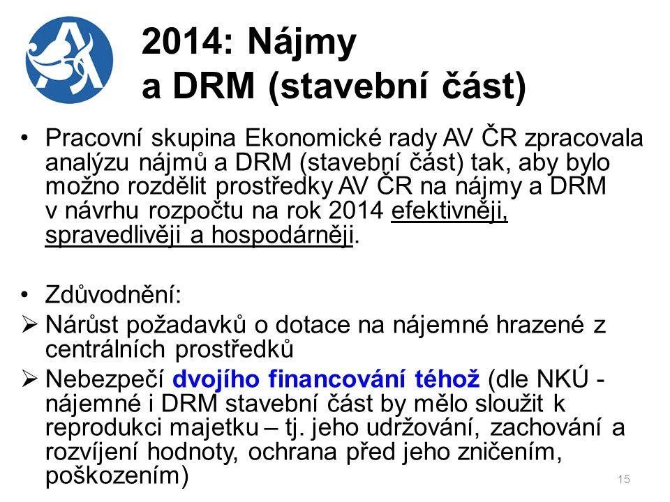 2014: Nájmy a DRM (stavební část) Pracovní skupina Ekonomické rady AV ČR zpracovala analýzu nájmů a DRM (stavební část) tak, aby bylo možno rozdělit prostředky AV ČR na nájmy a DRM v návrhu rozpočtu na rok 2014 efektivněji, spravedlivěji a hospodárněji.