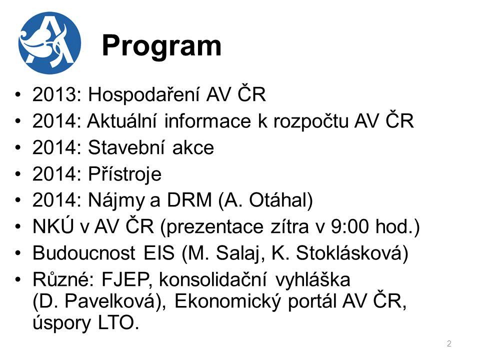 Program 2013: Hospodaření AV ČR 2014: Aktuální informace k rozpočtu AV ČR 2014: Stavební akce 2014: Přístroje 2014: Nájmy a DRM (A.