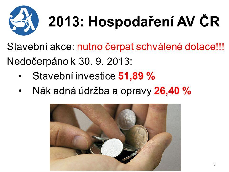 2013: Hospodaření AV ČR Stavební akce: nutno čerpat schválené dotace!!.