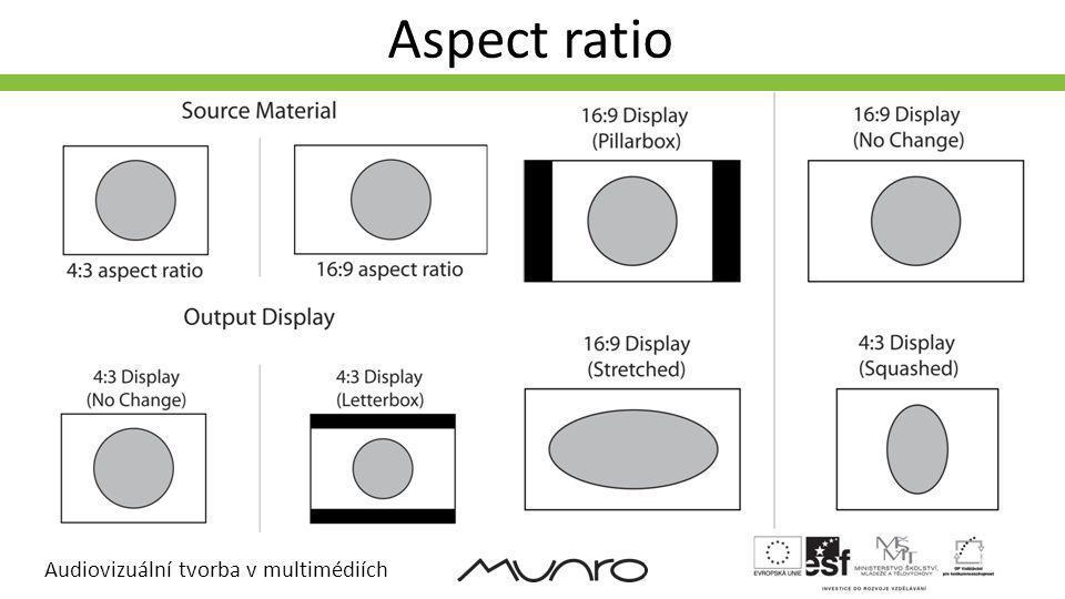 Audiovizuální tvorba v multimédiích Aspect ratio