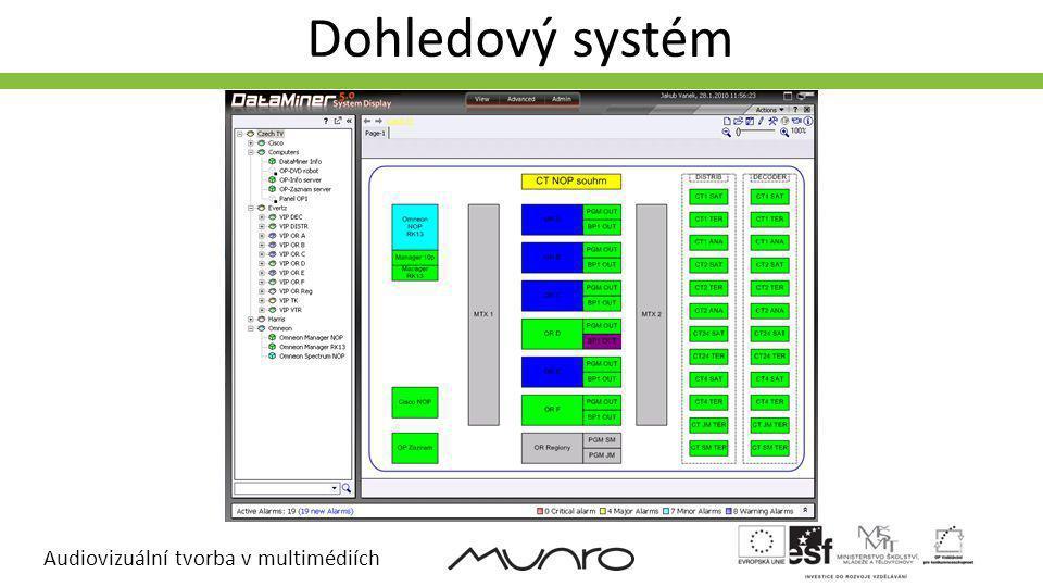 Audiovizuální tvorba v multimédiích Dohledový systém