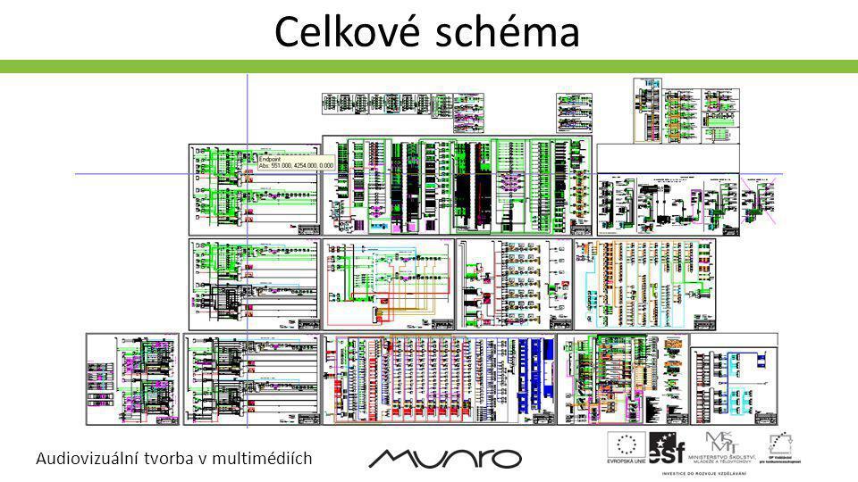 Audiovizuální tvorba v multimédiích Celkové schéma