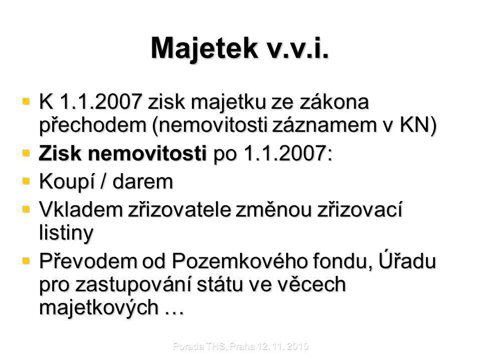 Porada THS, Praha 12.11. 2010 Byty ve vlastnictví SSČ  Postup přidělování uvolněných bytů  1.