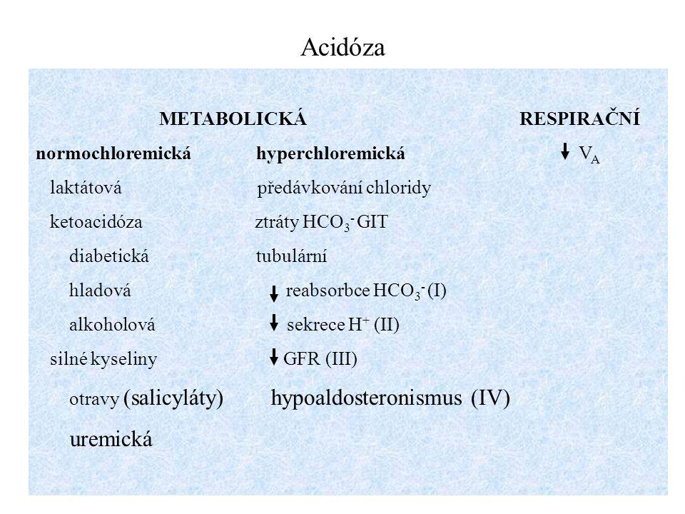 Acidóza METABOLICKÁ RESPIRAČNÍ normochloremická hyperchloremická V A laktátová předávkování chloridy ketoacidóza ztráty HCO 3 - GIT diabetická tubulár