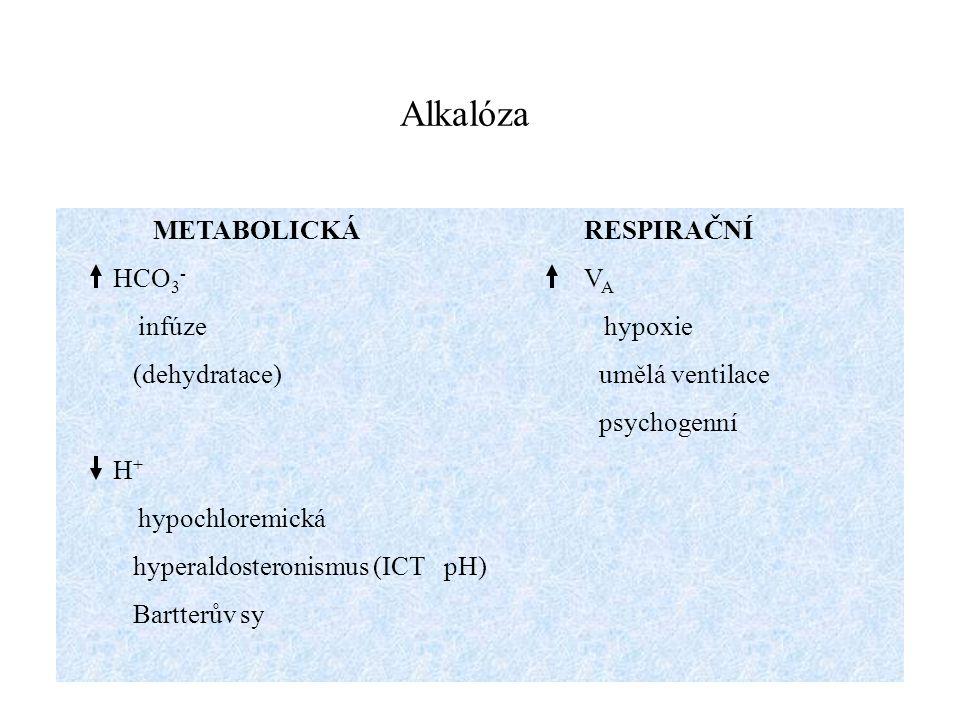 Alkalóza METABOLICKÁ RESPIRAČNÍ HCO 3 - V A infúze hypoxie (dehydratace) umělá ventilace psychogenní H + hypochloremická hyperaldosteronismus (ICT pH)