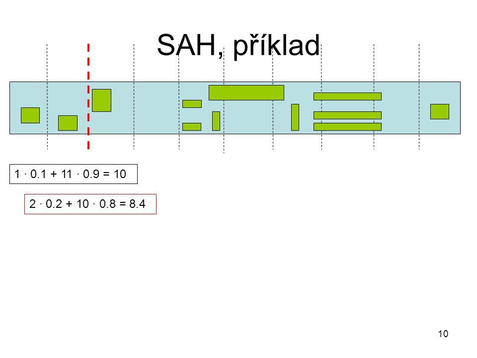 10 SAH, příklad 1 · 0.1 + 11 · 0.9 = 10 2 · 0.2 + 10 · 0.8 = 8.4