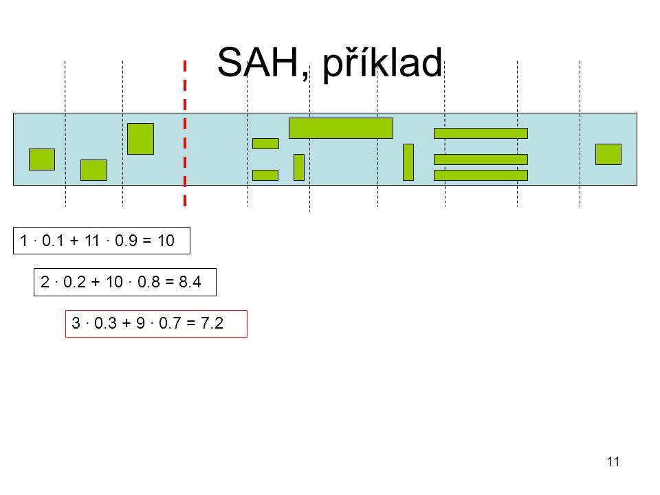 11 SAH, příklad 1 · 0.1 + 11 · 0.9 = 10 2 · 0.2 + 10 · 0.8 = 8.4 3 · 0.3 + 9 · 0.7 = 7.2