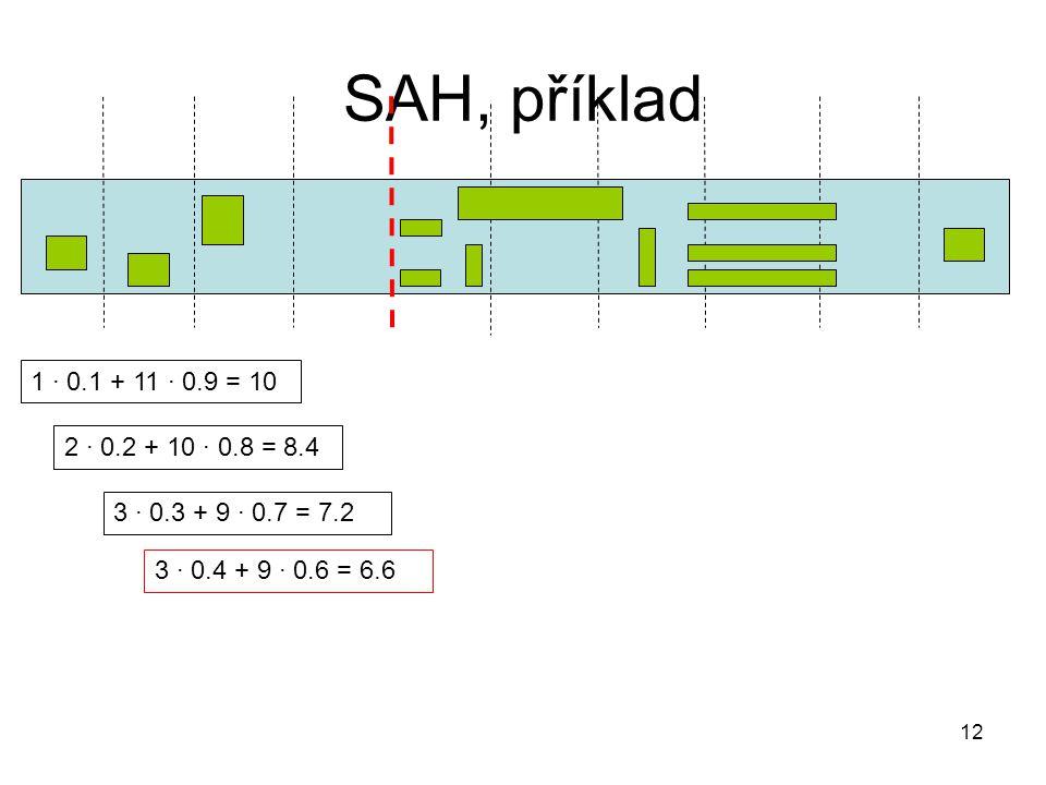 12 SAH, příklad 1 · 0.1 + 11 · 0.9 = 10 2 · 0.2 + 10 · 0.8 = 8.4 3 · 0.3 + 9 · 0.7 = 7.2 3 · 0.4 + 9 · 0.6 = 6.6
