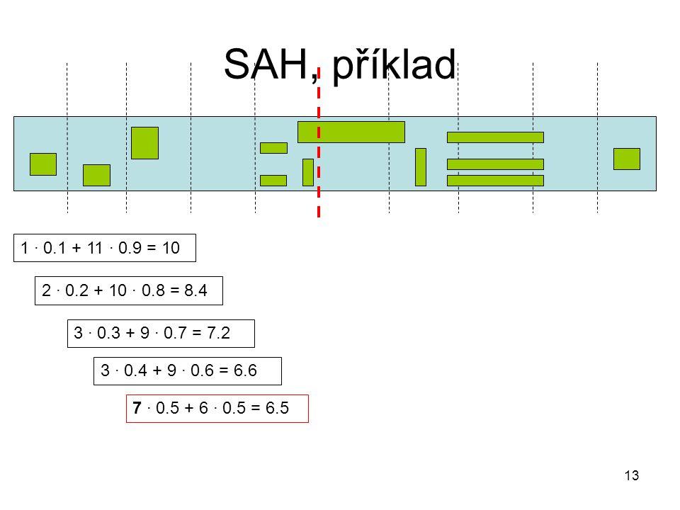 13 SAH, příklad 1 · 0.1 + 11 · 0.9 = 10 2 · 0.2 + 10 · 0.8 = 8.4 3 · 0.3 + 9 · 0.7 = 7.2 3 · 0.4 + 9 · 0.6 = 6.6 7 · 0.5 + 6 · 0.5 = 6.5