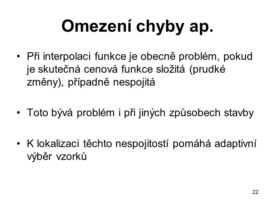 22 Omezení chyby ap. Při interpolaci funkce je obecně problém, pokud je skutečná cenová funkce složitá (prudké změny), případně nespojitá Toto bývá pr