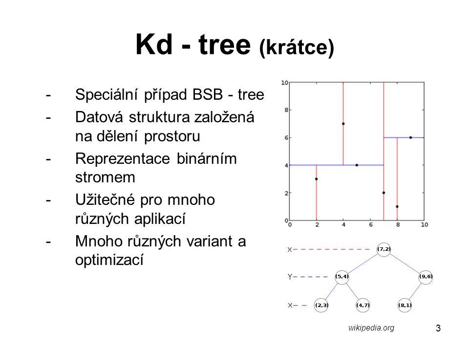 3 Kd - tree (krátce) -Speciální případ BSB - tree -Datová struktura založená na dělení prostoru -Reprezentace binárním stromem -Užitečné pro mnoho růz