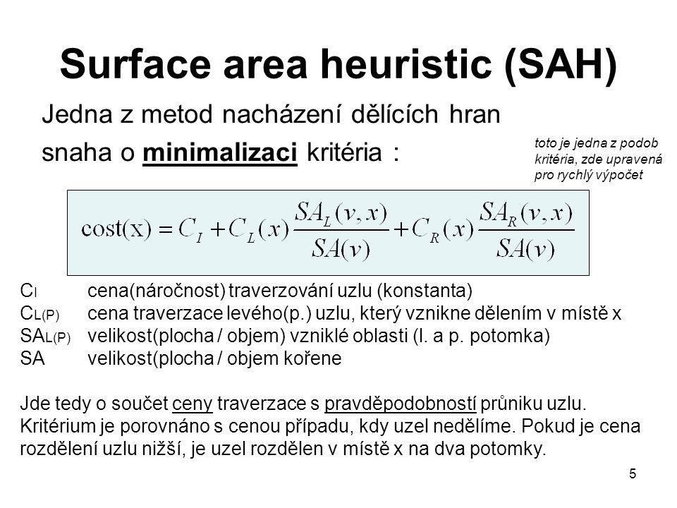 5 Surface area heuristic (SAH) Jedna z metod nacházení dělících hran snaha o minimalizaci kritéria : C I cena(náročnost) traverzování uzlu (konstanta)