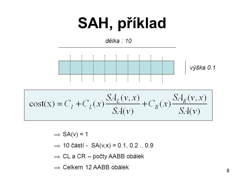 8 SAH, příklad délka : 10 výška 0.1  SA(v) = 1  10 částí - SA(v,x) = 0.1, 0.2.. 0.9  CL a CR – počty AABB obálek  Celkem 12 AABB obálek