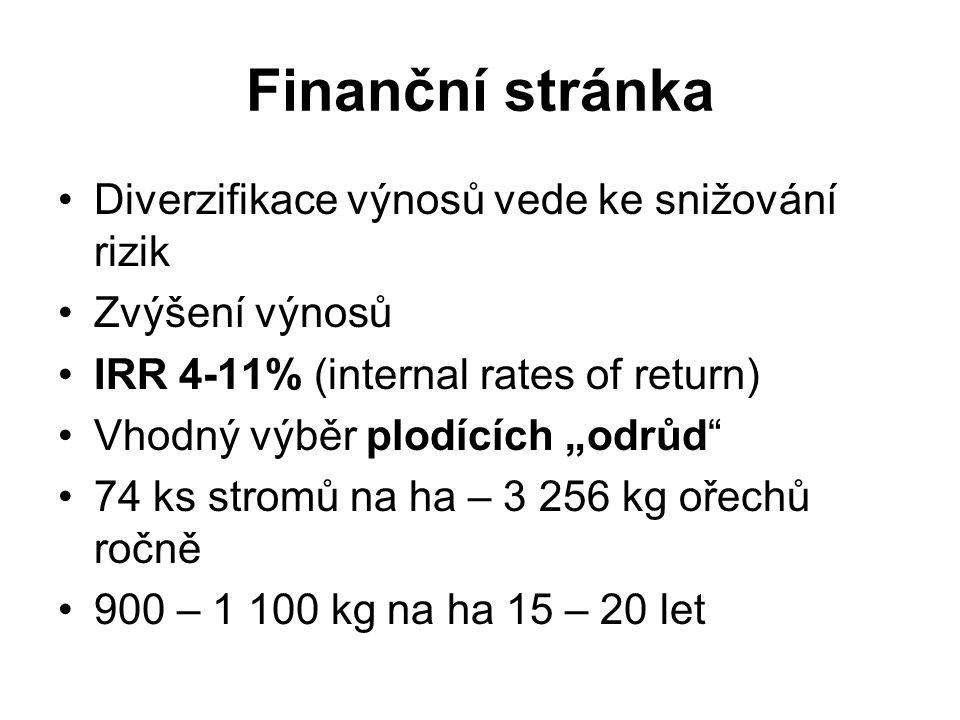 """Finanční stránka Diverzifikace výnosů vede ke snižování rizik Zvýšení výnosů IRR 4-11% (internal rates of return) Vhodný výběr plodících """"odrůd"""" 74 ks"""