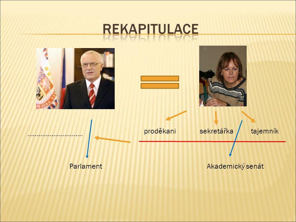 proděkanisekretářkatajemník ………………………… ParlamentAkademický senát
