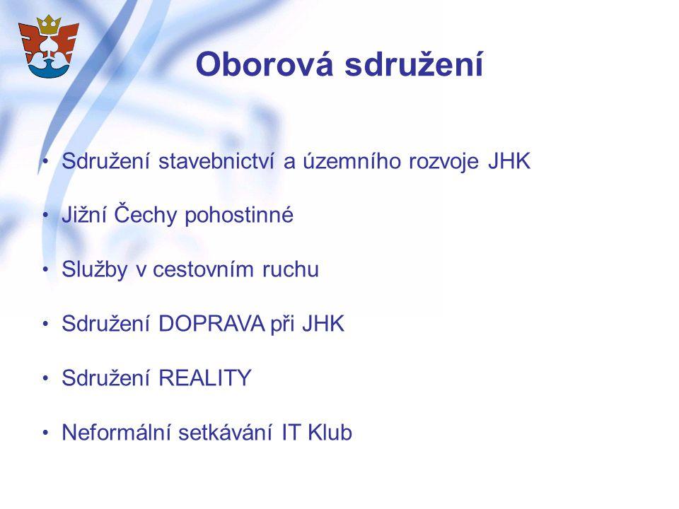 Oborová sdružení Sdružení stavebnictví a územního rozvoje JHK Jižní Čechy pohostinné Služby v cestovním ruchu Sdružení DOPRAVA při JHK Sdružení REALITY Neformální setkávání IT Klub