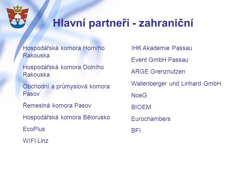 Hlavní partneři - zahraniční Hospodářská komora Horního Rakouska Hospodářská komora Dolního Rakouska Obchodní a průmyslová komora Pasov Řemeslná komora Pasov Hospodářská komora Bělorusko EcoPlus WIFI Linz IHK Akademie Passau Event GmbH Passau ARGE Grenznutzen Wallenberger und Linhard GmbH NoeG BIOEM Eurochambers BFI