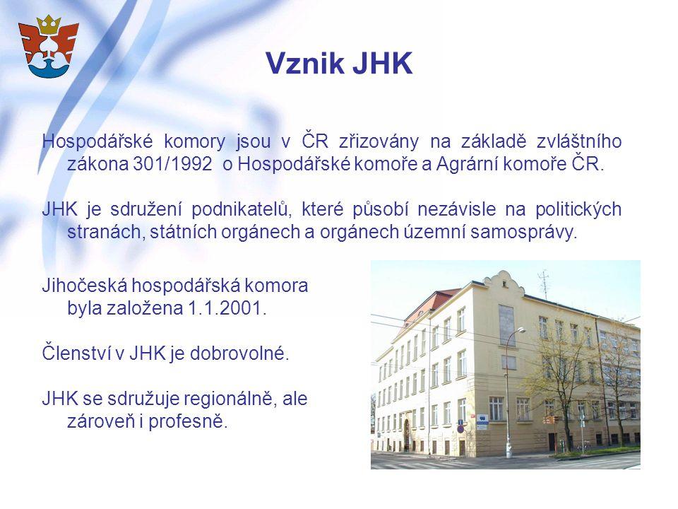 Vznik JHK Jihočeská hospodářská komora byla založena 1.1.2001.