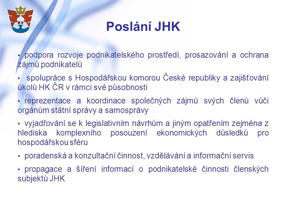 Služby JHK Služby s celostátní působností: Služby InMP Informační místa pro podnikatele Celní služby (Karnet ATA, Certifikát o původu zboží) Elektronické mýtné - JHK je Kontaktním místem premid point – Registrace palubních jednotek premid pro platbu předem (pre- pay), – uzavření smlouvy a registrace palubních jednotek pro platbu následnou (post-pay).