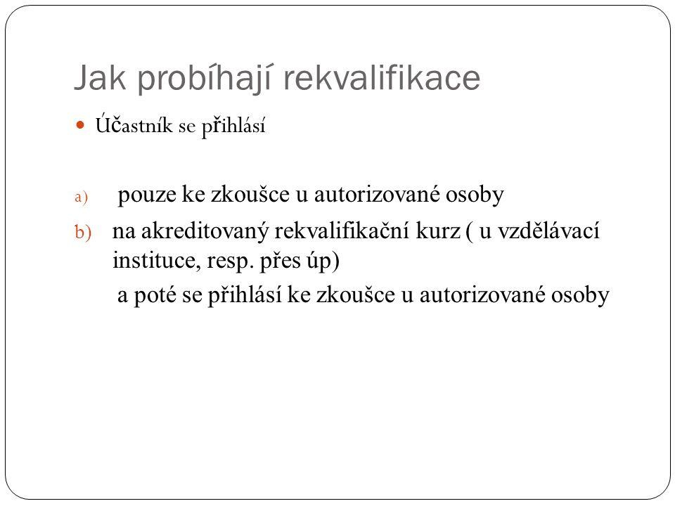 Kontakt www.amsolvo.cz registrace@amsolvo.cz Mob.: 777 327 155 D ě kujeme za Vaši pozornost