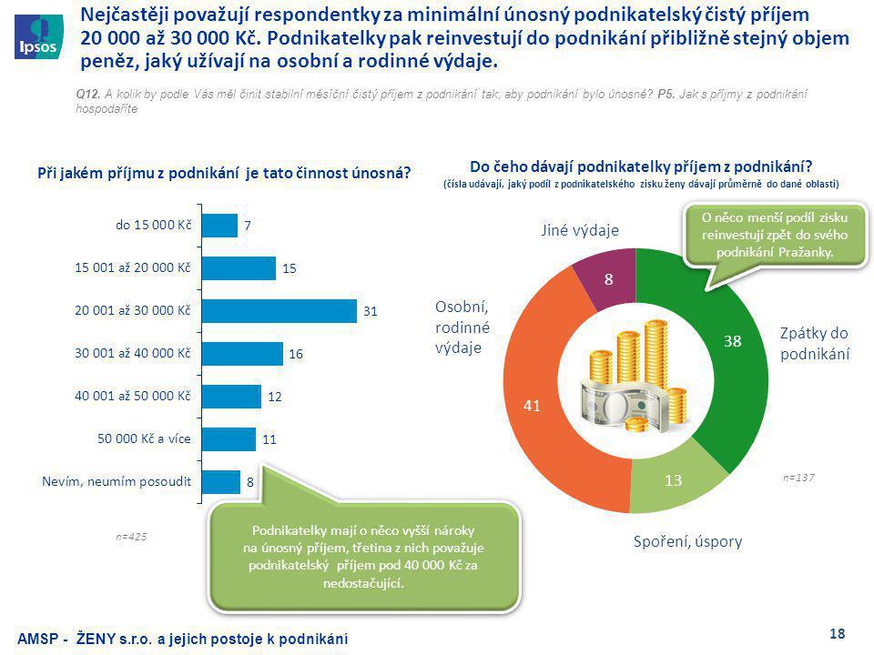 18 Nejčastěji považují respondentky za minimální únosný podnikatelský čistý příjem 20 000 až 30 000 Kč.