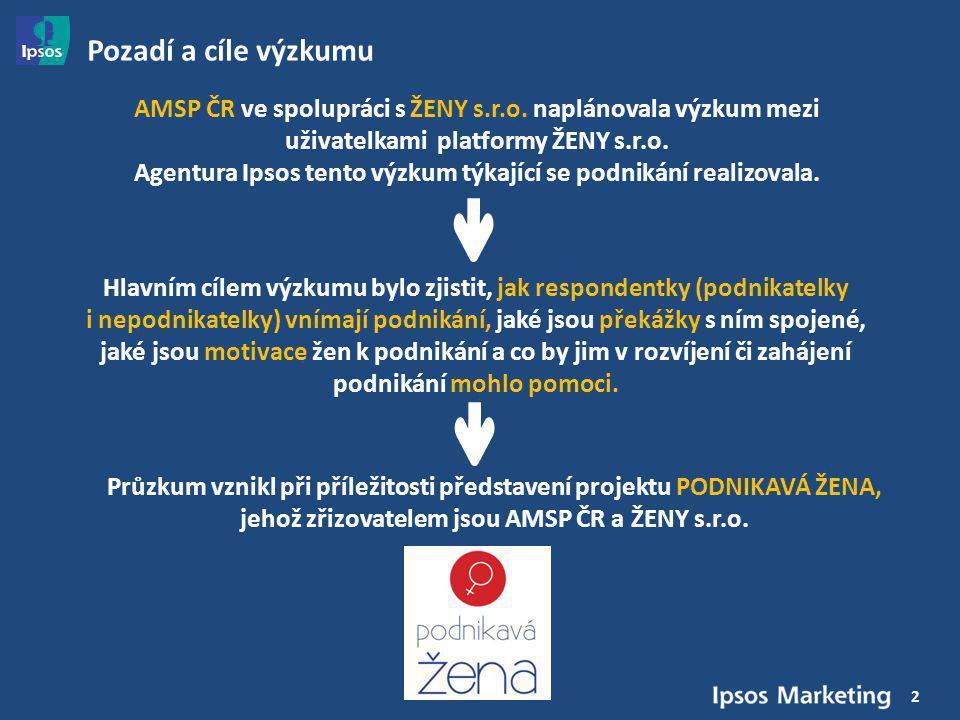 2 AMSP ČR ve spolupráci s ŽENY s.r.o. naplánovala výzkum mezi uživatelkami platformy ŽENY s.r.o.