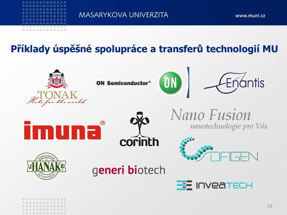 18 Příklady úspěšné spolupráce a transferů technologií MU 18