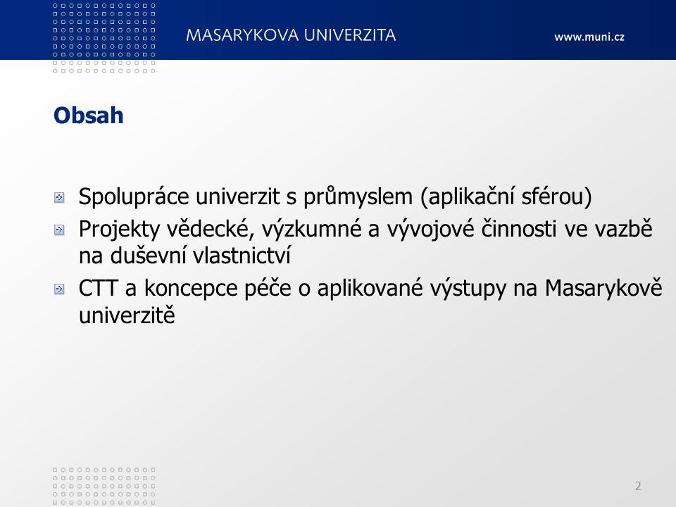 22 Obsah Spolupráce univerzit s průmyslem (aplikační sférou) Projekty vědecké, výzkumné a vývojové činnosti ve vazbě na duševní vlastnictví CTT a koncepce péče o aplikované výstupy na Masarykově univerzitě