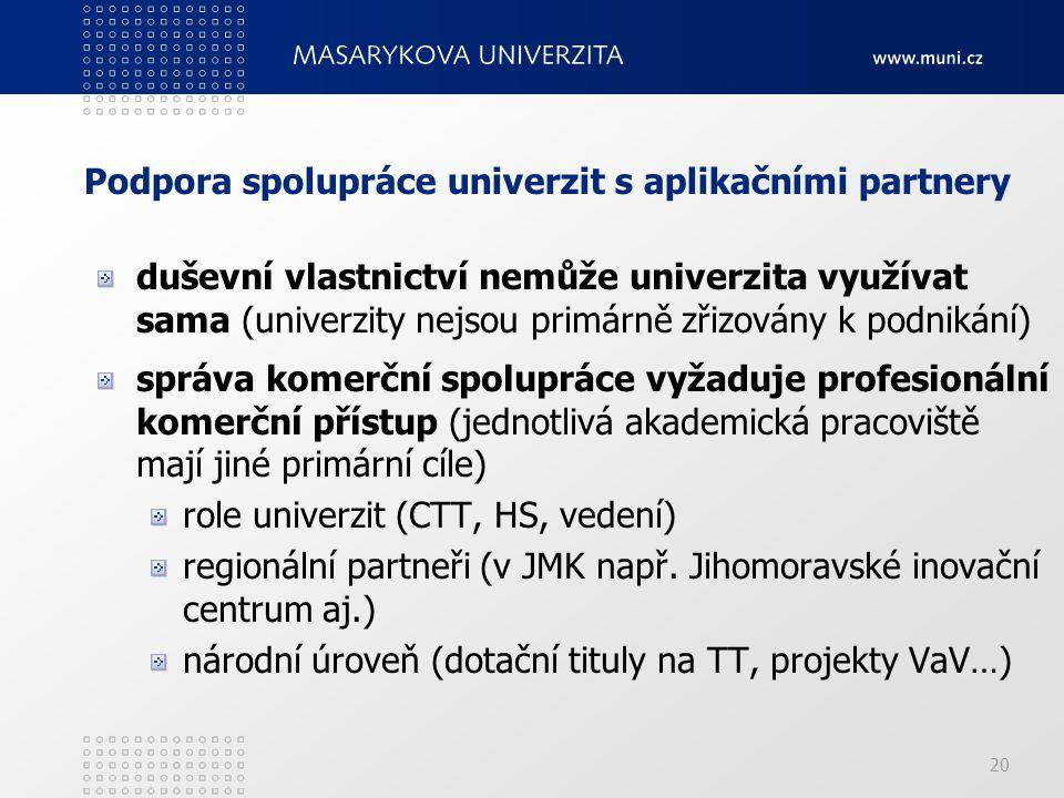 20 Podpora spolupráce univerzit s aplikačními partnery duševní vlastnictví nemůže univerzita využívat sama (univerzity nejsou primárně zřizovány k podnikání) správa komerční spolupráce vyžaduje profesionální komerční přístup (jednotlivá akademická pracoviště mají jiné primární cíle) role univerzit (CTT, HS, vedení) regionální partneři (v JMK např.