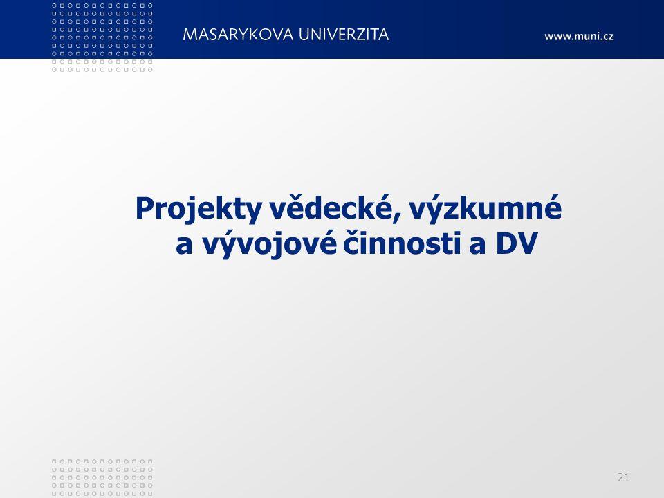 21 Projekty vědecké, výzkumné a vývojové činnosti a DV
